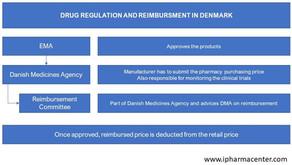 HEALTHCARE SYSTEM IN DENMARK