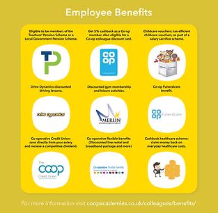 Employee Benefits Final W46.5 x H45.5inc