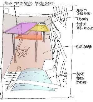 Swan Paul Partnership Landscape Architects Sketch
