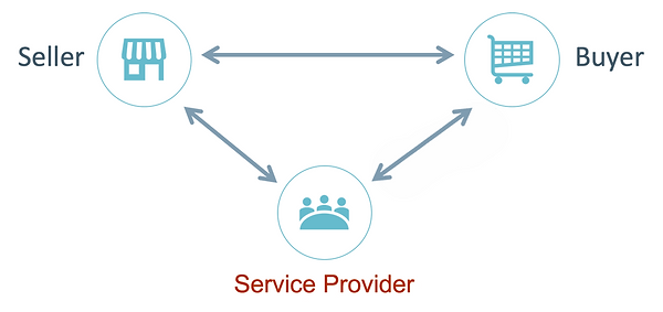 Service-Provider.png