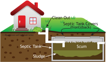 clean out septic.png
