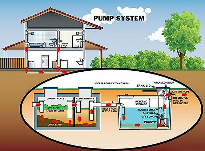 septic pump 2 chamber.jpg