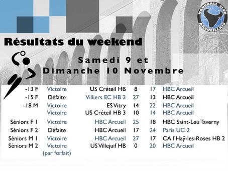 Résultats des matchs du week-end 9-10 novembre