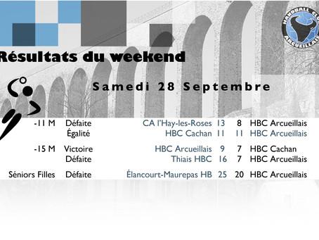 Résultats des matchs du week-end 28-29 septembre