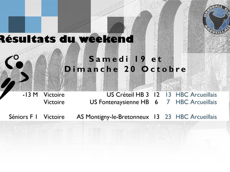 Résultats des matchs du week-end 19-20 octobre