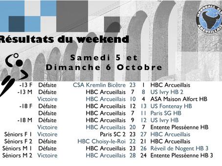 Résultats des matchs du week-end 5-6 octobre
