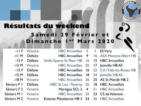 Résultats des matchs du week-end 29 février - 1er mars