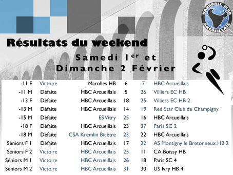 Résultats des matchs du week-end 1er-2 février