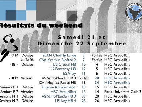 Résultats des matchs du week-end 21-22 septembre