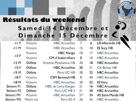 Résultats des matchs du week-end 14-15 Décembre