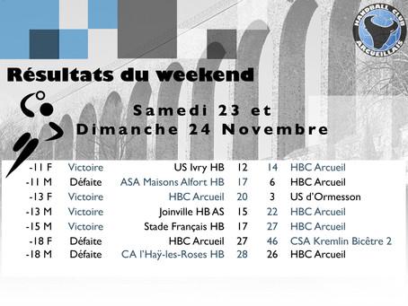 Résultats des matchs du week-end 23-24 novembre