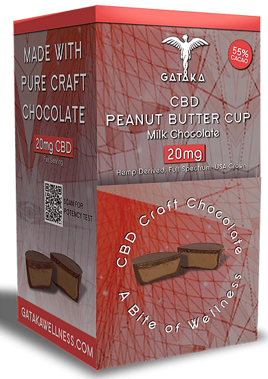 Bulk Size | Peanut Butter Cups (dairy)