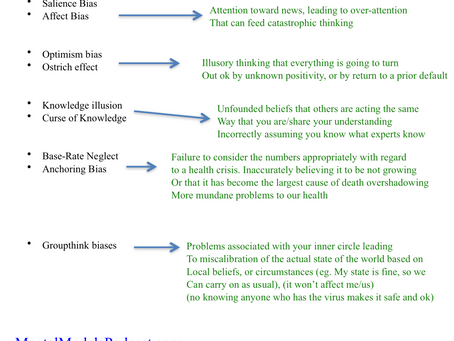 Mental Models: Recalibrate Biases to Cope with Pandemic: #48