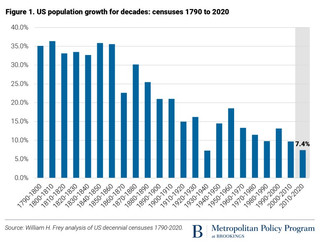 2020 Census Update:  Steady as She Slows