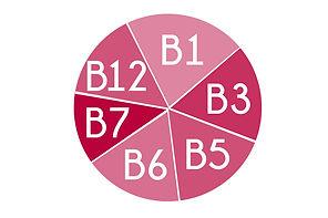 b-vitamine1.jpg