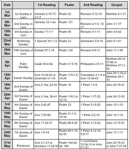 Lectionary Mar Apr May 2020.JPG