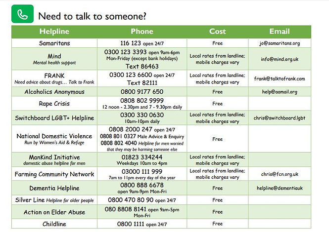 Need to talk to someone poster.JPG