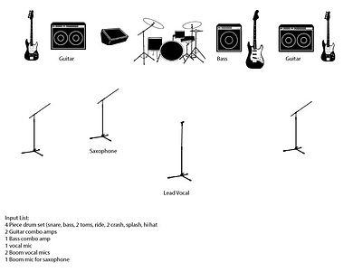 Stage-Plot---Input-List.jpg