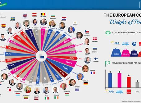 EP Elections: 'Super grand coalition' vs 'Super progressive coalition'