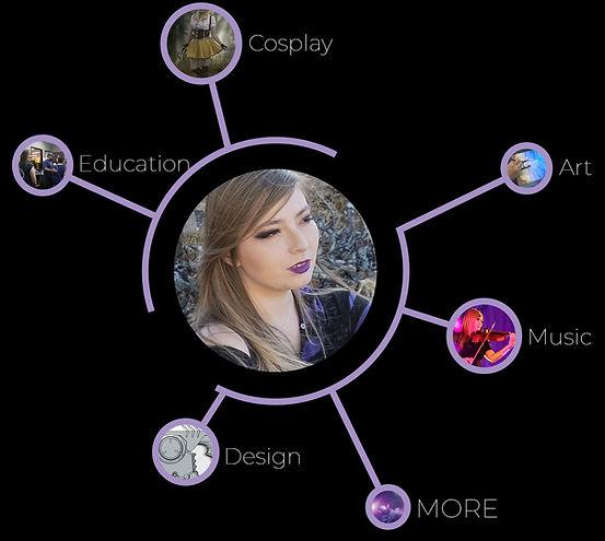 Bubble Chart.jpg