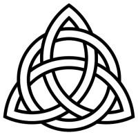 Theology Pop Quiz: Trinity & Incarnation