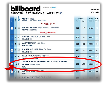 billboard 102 chart.png