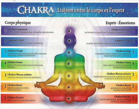 Les chakras : La liaison entre le corps et l'esprit