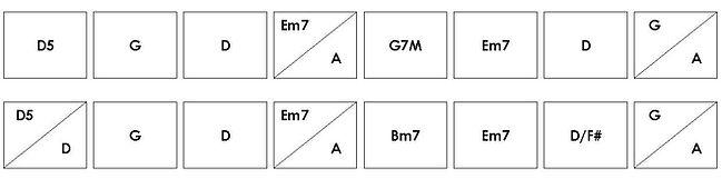 Chords 3