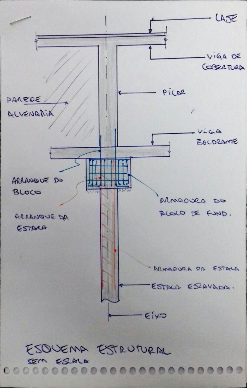 modelo-de-estrutura