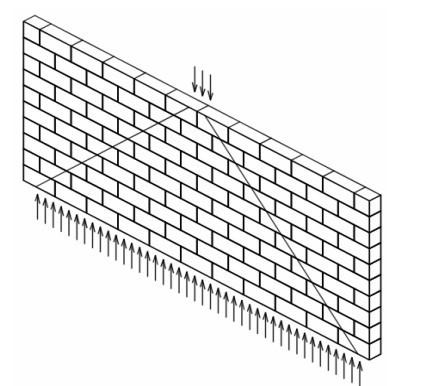 parede-estrutural