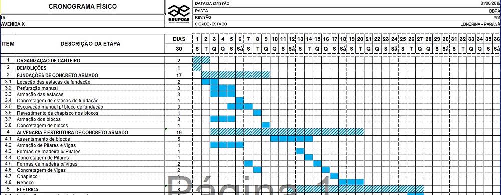 cronograma-de-barras