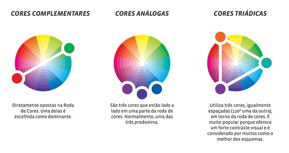 harmonizacao-de-cores