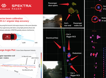 Metawave Demonstrates SPEKTRA™ - World's Highest Resolution Analog Radar