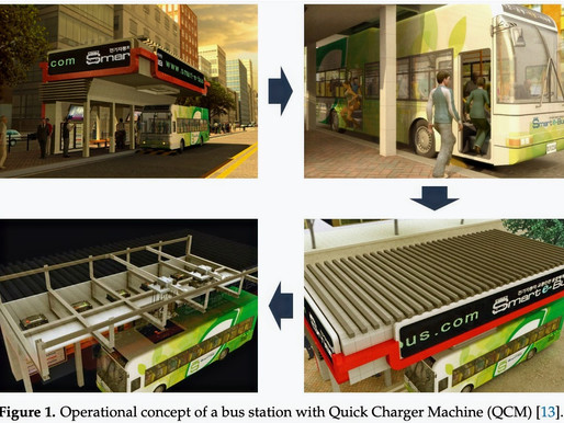 """[SCI급 논문] """"Locating Battery Swapping Stations for a Smart e-Bus System"""" 발표"""
