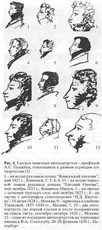 автопортреты Пушкина