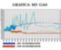 TECDIGAS_-ahorrador-de-gas-001-4.jpg