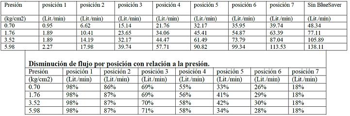 TABLA GEN_1.png