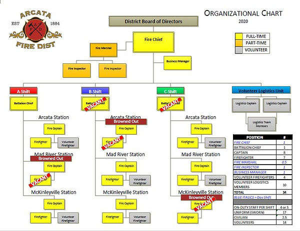 Org Chart 2020.JPG