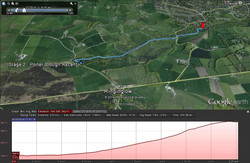 Stage 2 : Porter Clough Ascent