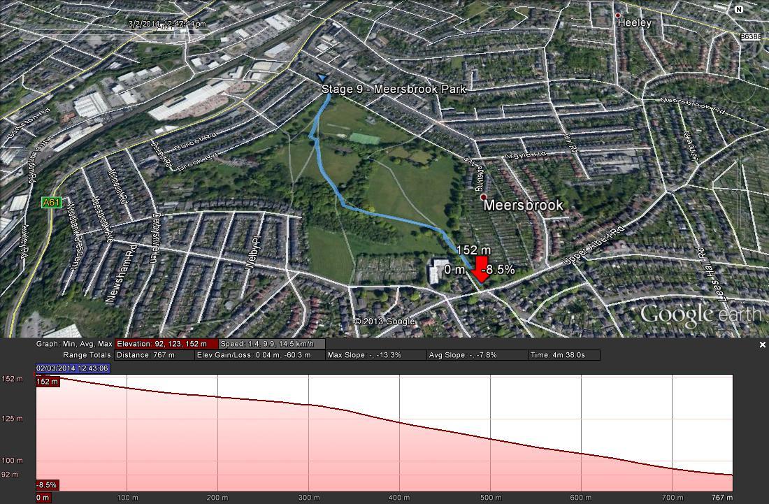 Stage 9 : Meersbrook Park