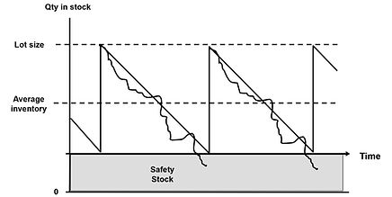 Inventory model.jpg