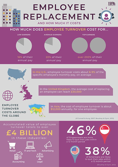 Employee Replacement Costs Infographic 2021_Page_1.jpeg