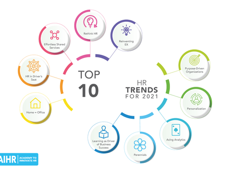 10 Top HR Trends for 2021 and Beyond