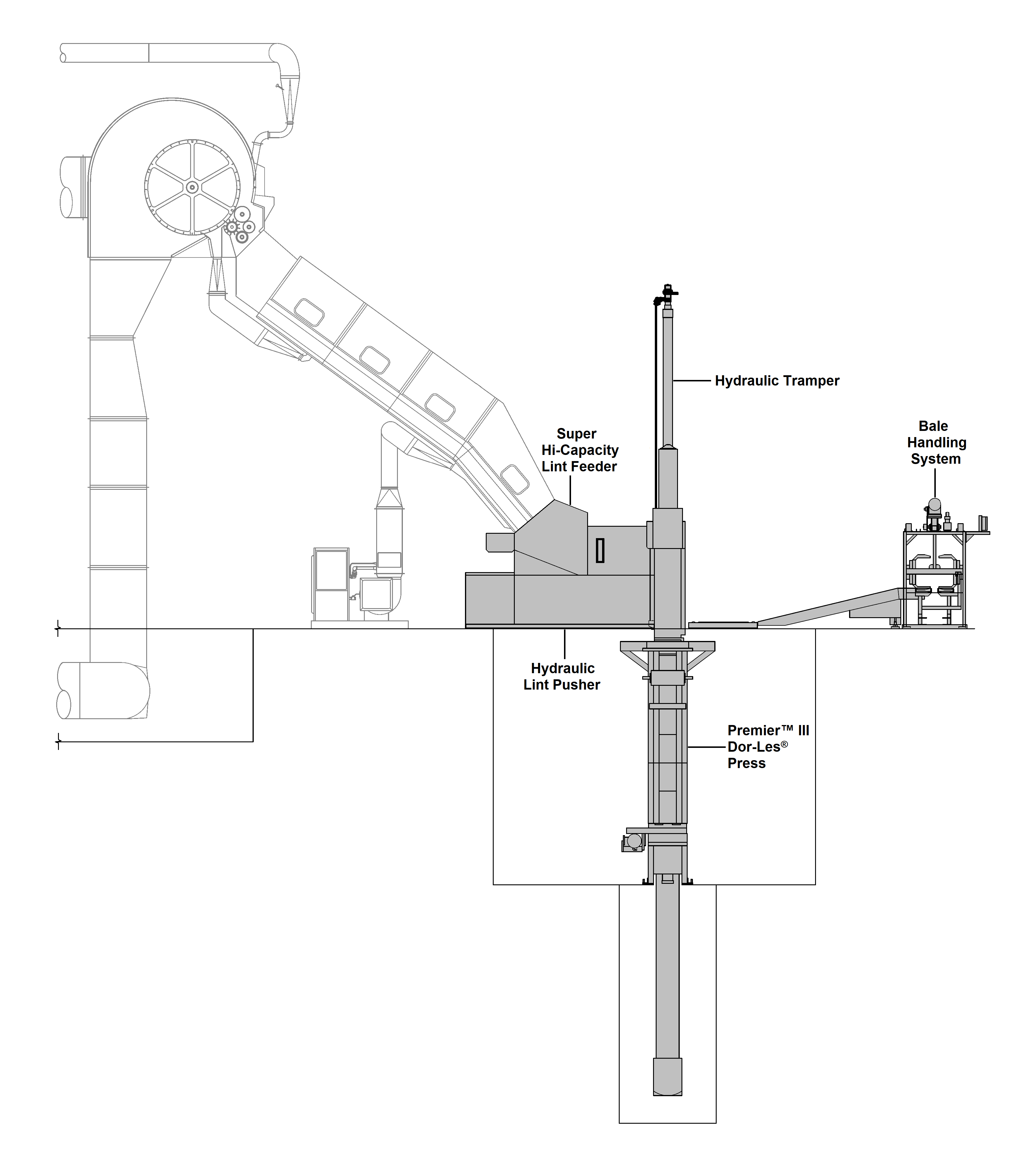 Pressing & Bale Handling System (Premier)