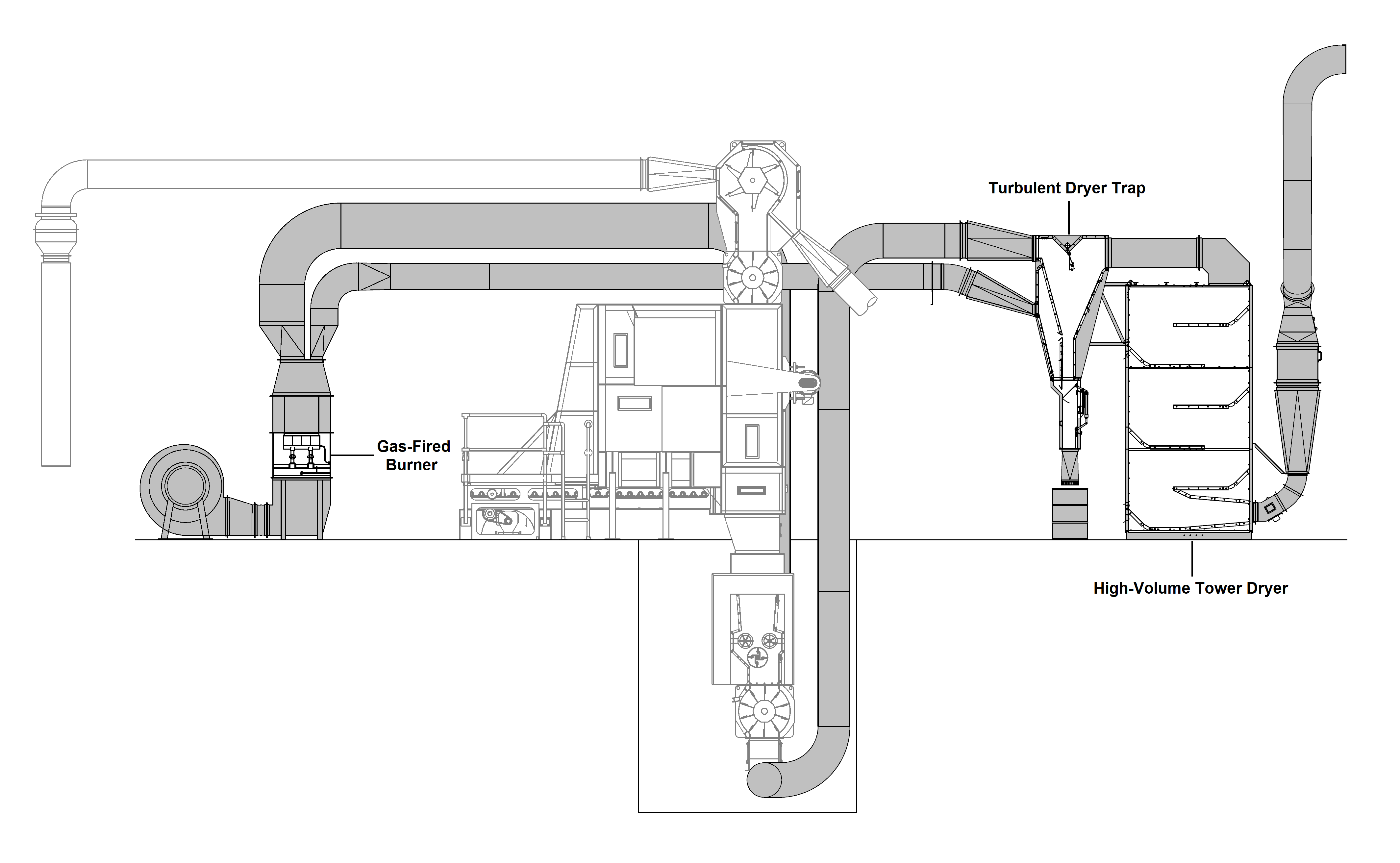 First-Stage Drying System