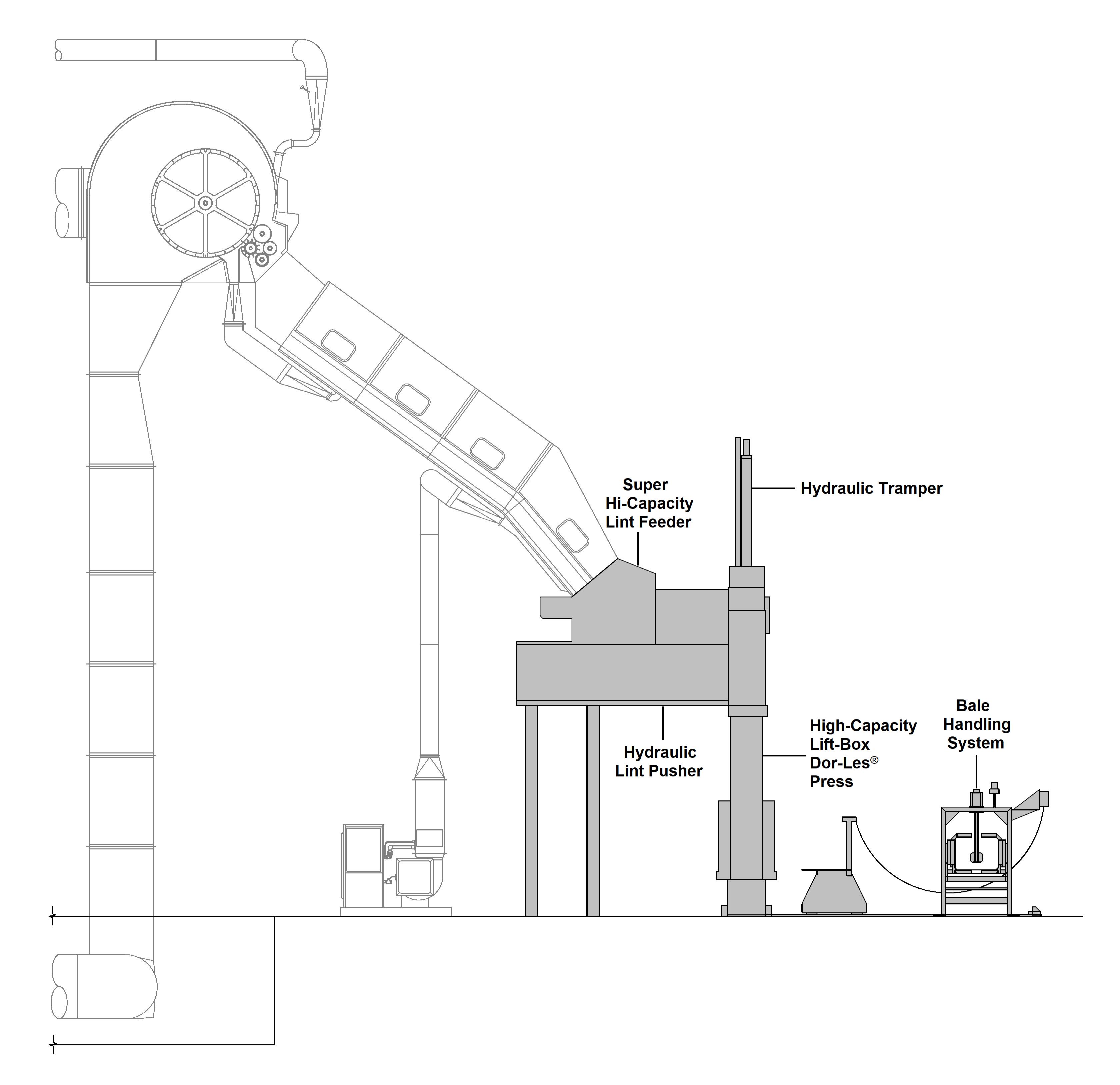 Pressing & Bale Handling System (Lift-Box)
