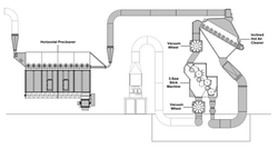 First-Stage Precleaning System