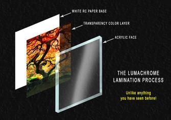 Lumachrome.jpg