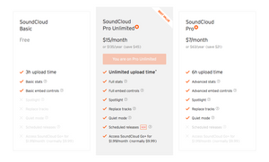 Soundcloud Podcast Packages - How to Create a Podcast
