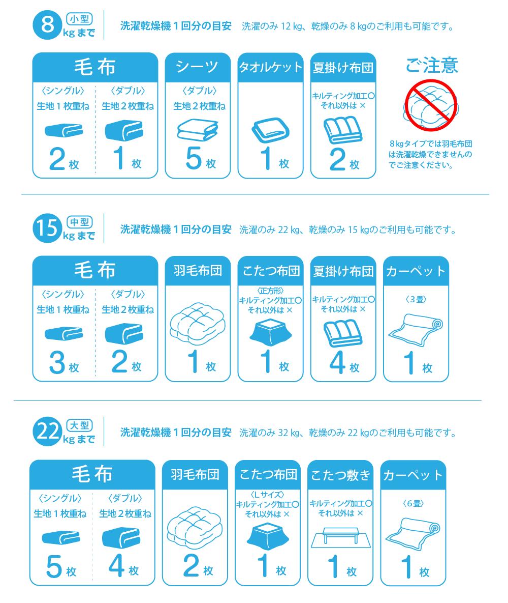 洗濯乾燥情報.png